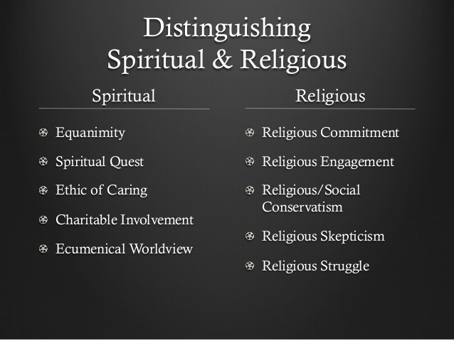 a-review-of-researchthink-tanks-related-to-spirituality-religion-5-638